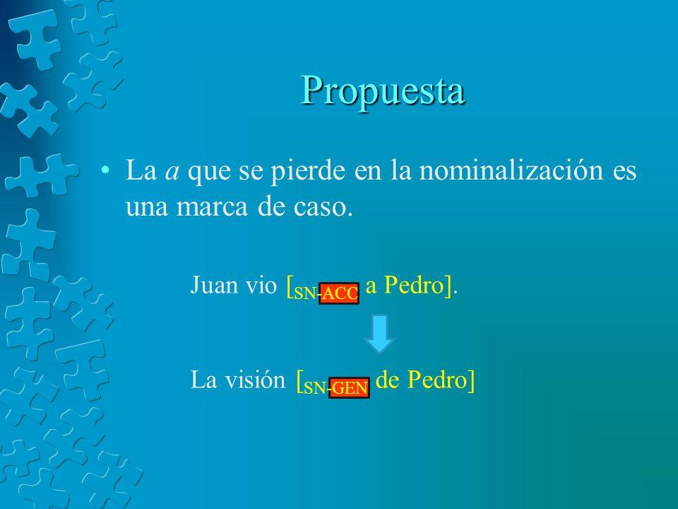 Propuesta La a que se pierde en la nominalización es una marca de caso. Juan vio [SN-ACC a Pedro].